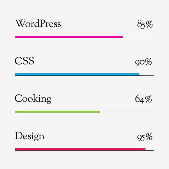 themify builder progress bar addon wordpress plugin v1 1 5